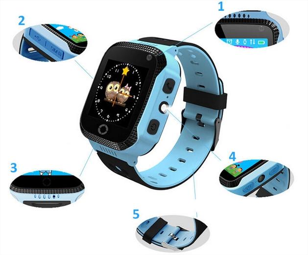 partes del reloj localizador GPS