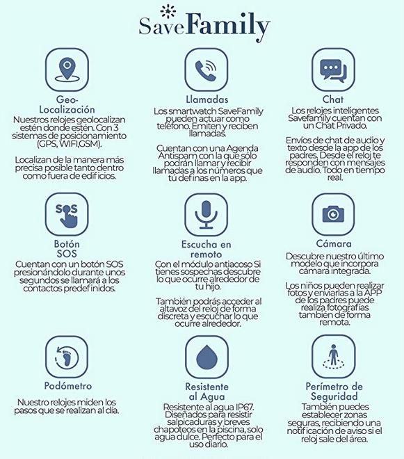 funciones reloj savefamily